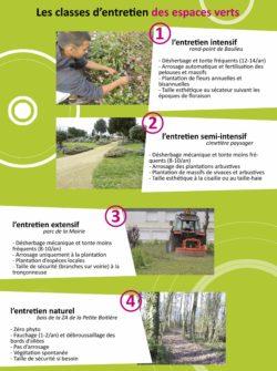 La gestion diff renci e des espaces verts site de la for Gestion des espaces verts